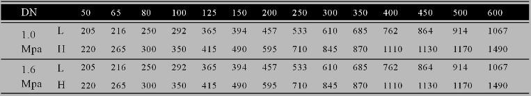 770X隔膜式流量控制阀